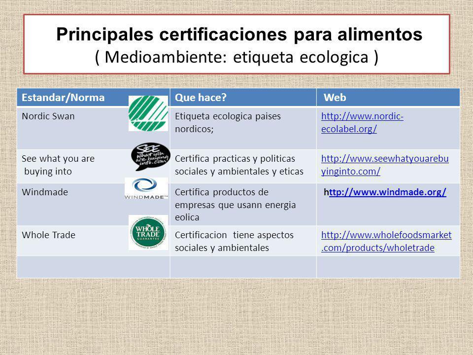 Principales certificaciones para alimentos ( Medioambiente: etiqueta ecologica )