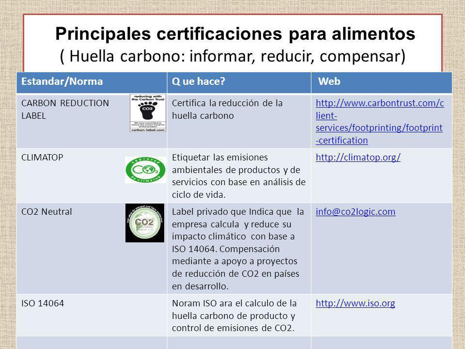 Principales certificaciones para alimentos ( Huella carbono: informar, reducir, compensar)