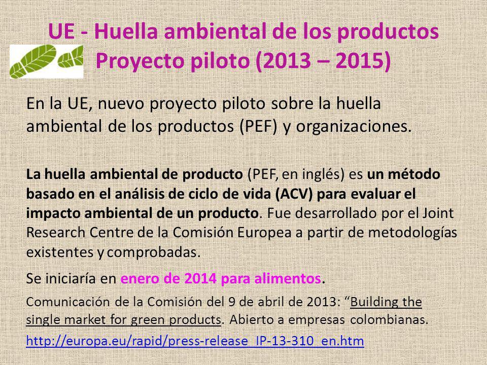 UE - Huella ambiental de los productos Proyecto piloto (2013 – 2015)