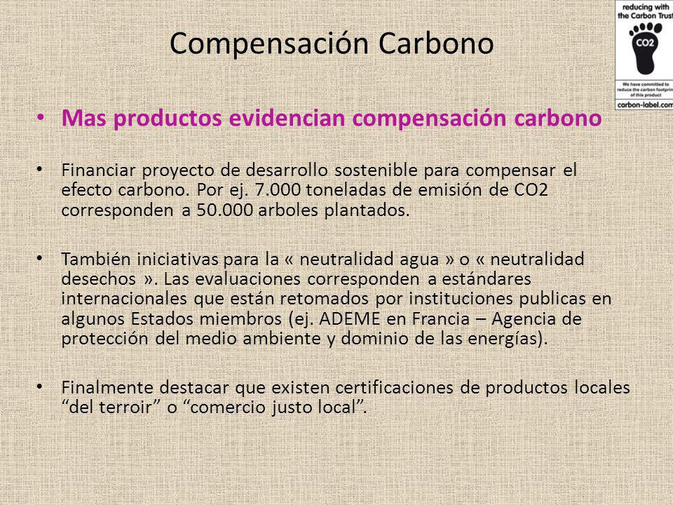 Compensación Carbono Mas productos evidencian compensación carbono