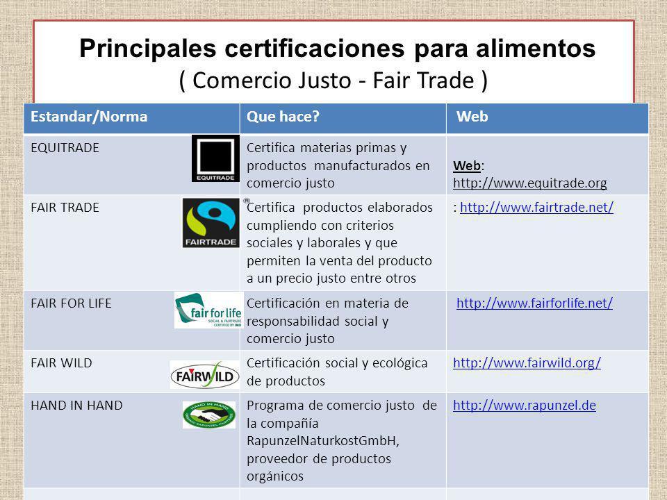 Principales certificaciones para alimentos ( Comercio Justo - Fair Trade )