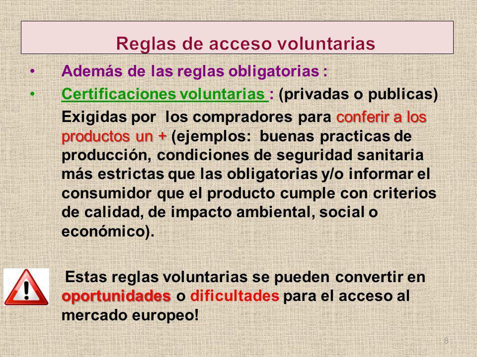 Reglas de acceso voluntarias