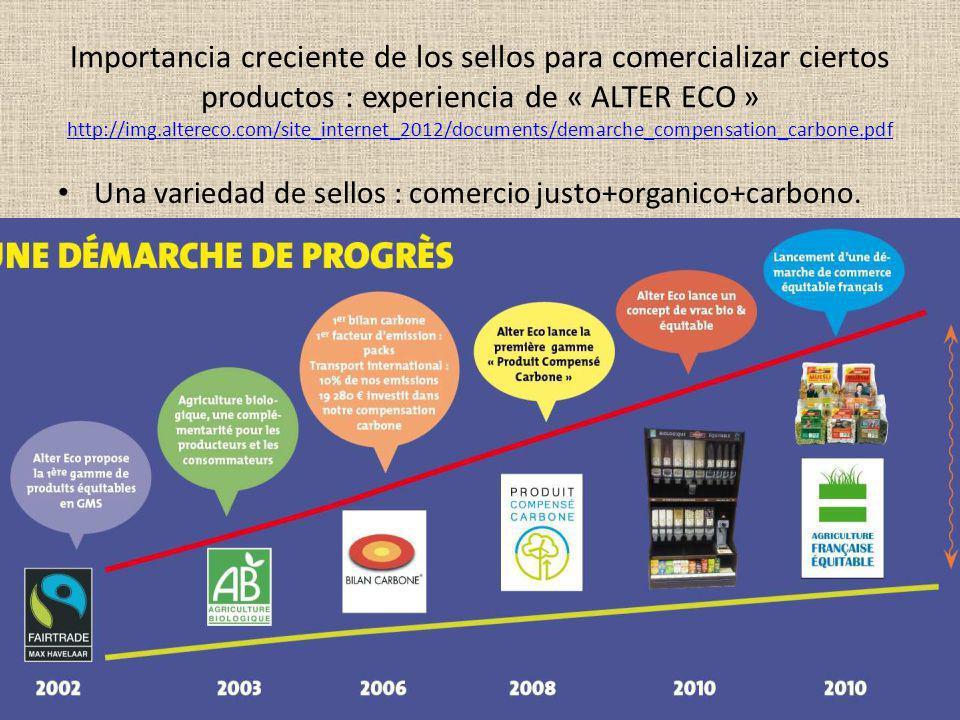 Importancia creciente de los sellos para comercializar ciertos productos : experiencia de « ALTER ECO » http://img.altereco.com/site_internet_2012/documents/demarche_compensation_carbone.pdf