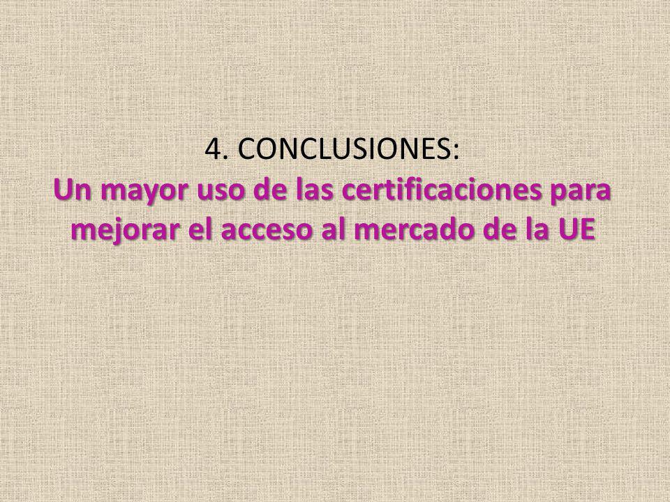 4. CONCLUSIONES: Un mayor uso de las certificaciones para mejorar el acceso al mercado de la UE