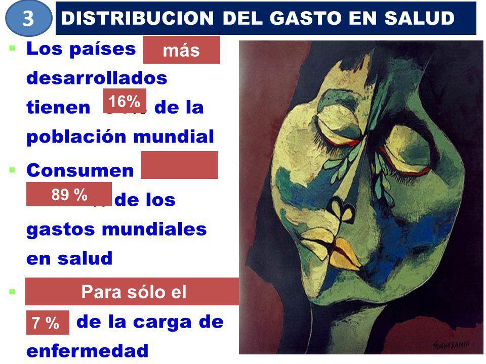 3 DISTRIBUCION DEL GASTO EN SALUD