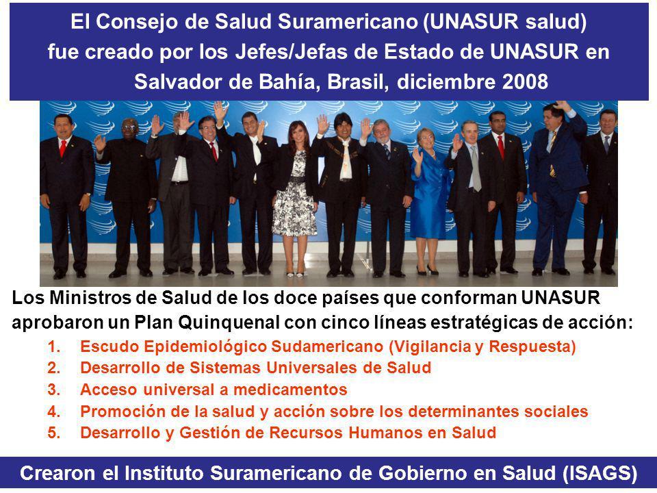 El Consejo de Salud Suramericano (UNASUR salud)