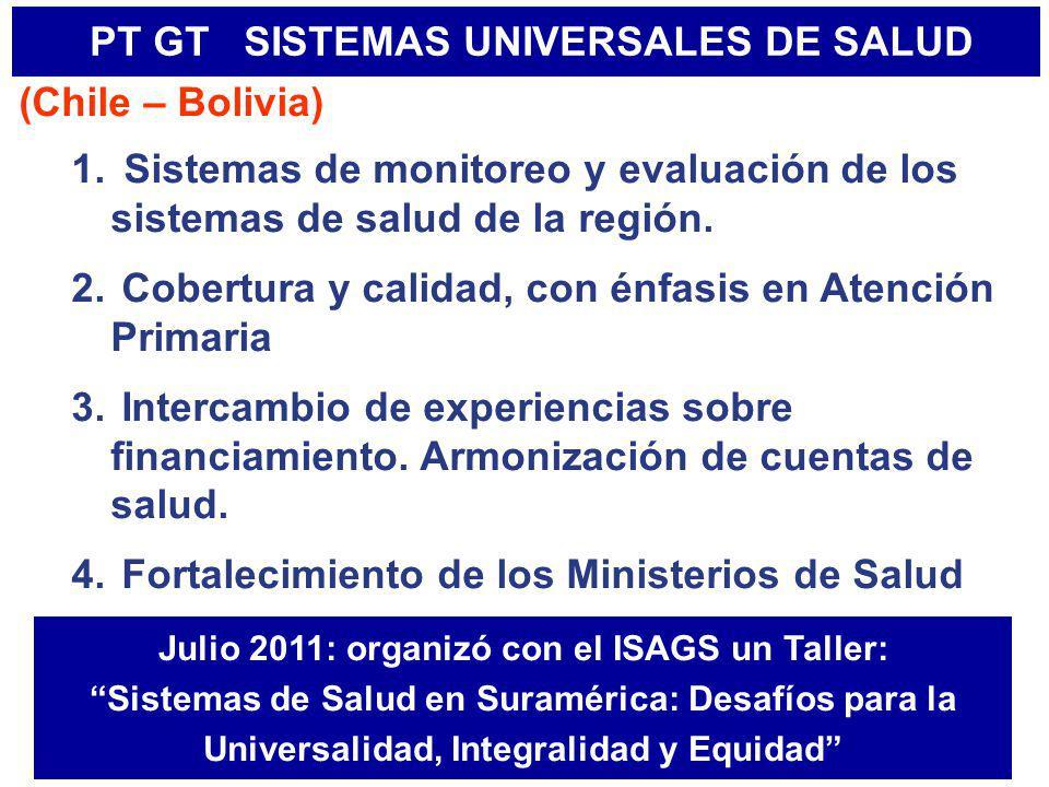 PT GT SISTEMAS UNIVERSALES DE SALUD