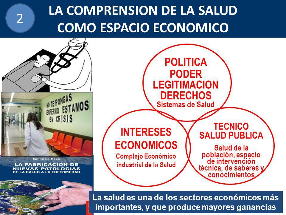 LA COMPRENSION DE LA SALUD COMO ESPACIO ECONOMICO
