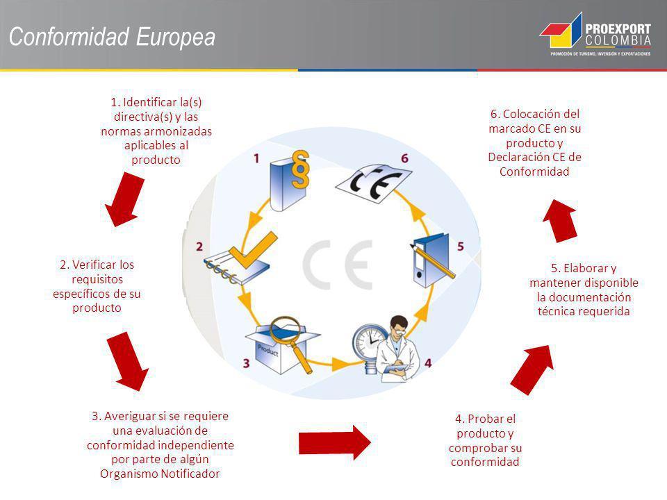 Conformidad Europea 1. Identificar la(s) directiva(s) y las normas armonizadas aplicables al producto.