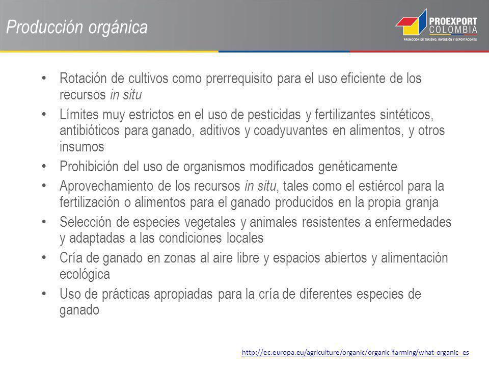 Producción orgánica Rotación de cultivos como prerrequisito para el uso eficiente de los recursos in situ.