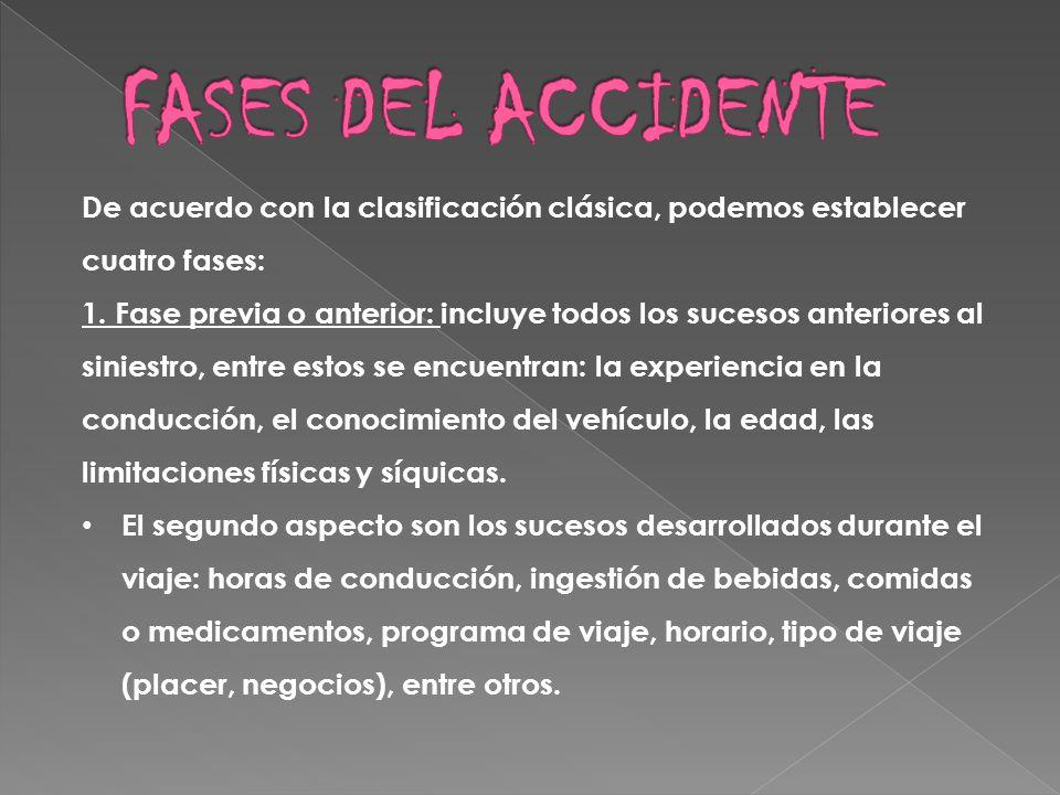 FASES DEL ACCIDENTE De acuerdo con la clasificación clásica, podemos establecer cuatro fases: