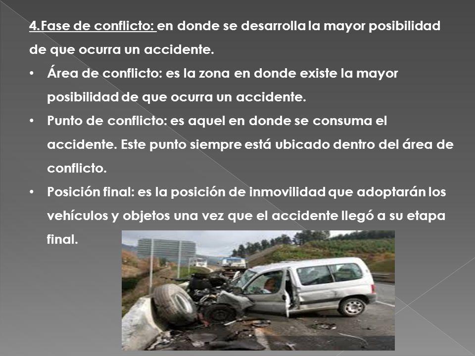 4.Fase de conflicto: en donde se desarrolla la mayor posibilidad de que ocurra un accidente.