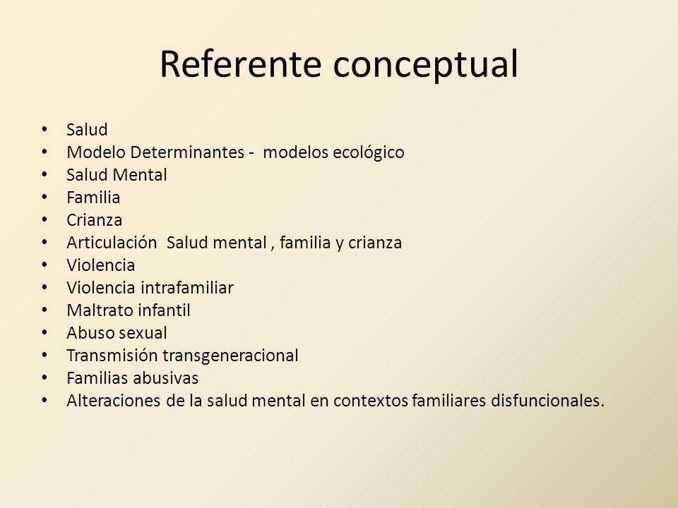 Referente conceptual Salud Modelo Determinantes - modelos ecológico