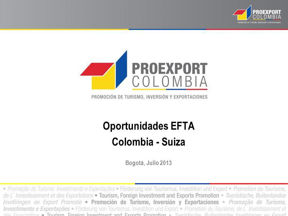 Oportunidades EFTA Colombia - Suiza