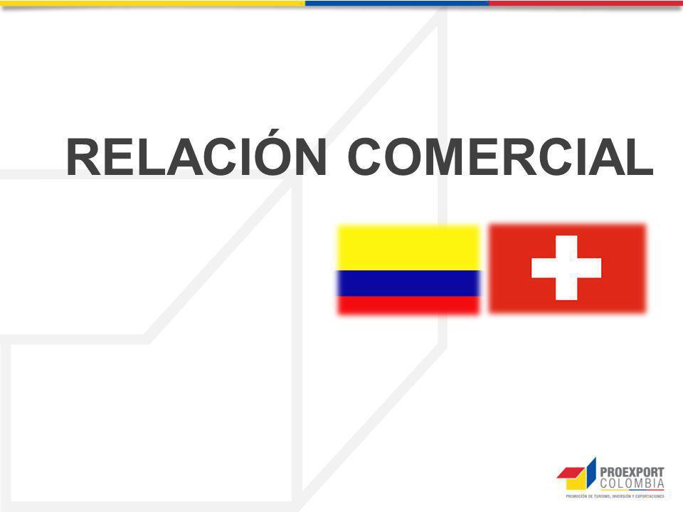 RELACIÓN COMERCIAL