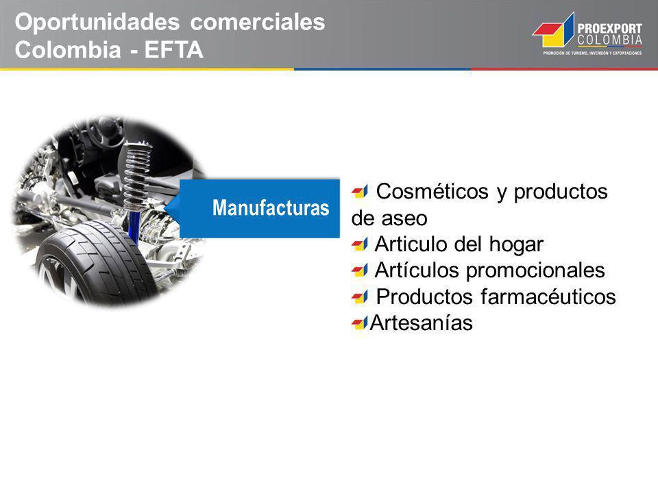 Oportunidades comerciales Colombia - EFTA
