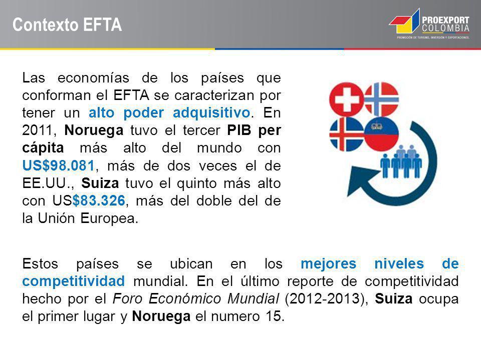 Contexto EFTA