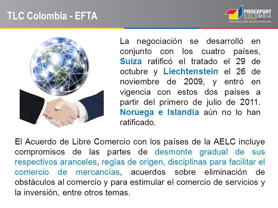 TLC Colombia - EFTA