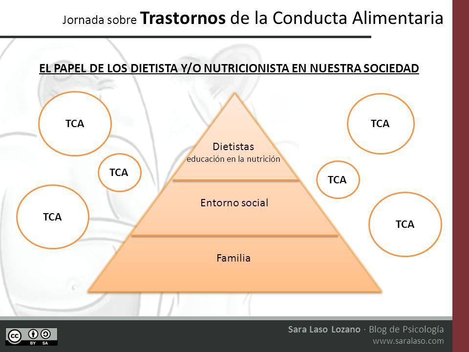 EL PAPEL DE LOS DIETISTA Y/O NUTRICIONISTA EN NUESTRA SOCIEDAD