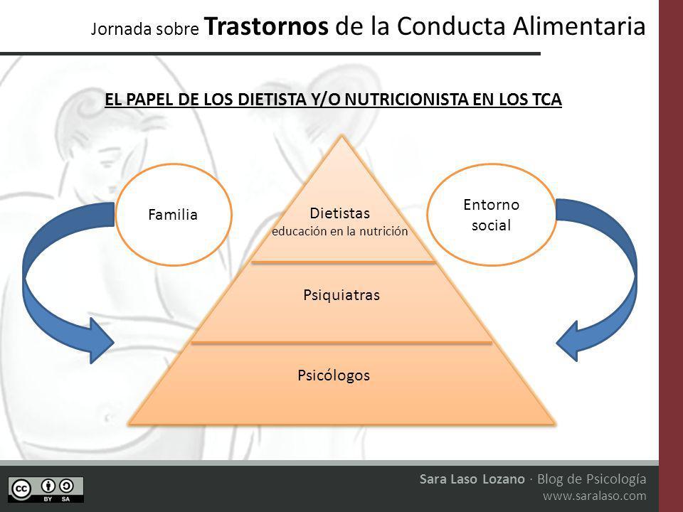 EL PAPEL DE LOS DIETISTA Y/O NUTRICIONISTA EN LOS TCA