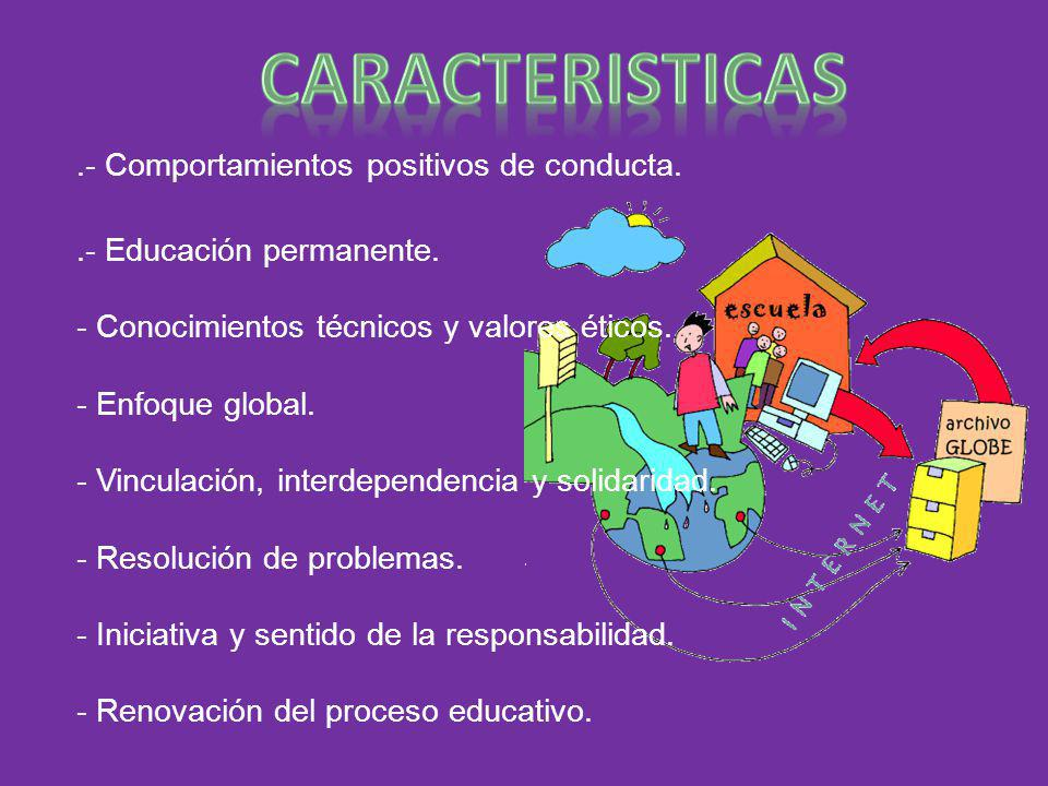 CARACTERISTICAS .- Comportamientos positivos de conducta.