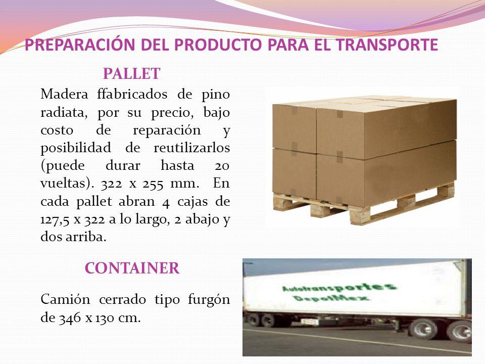 PREPARACIÓN DEL PRODUCTO PARA EL TRANSPORTE