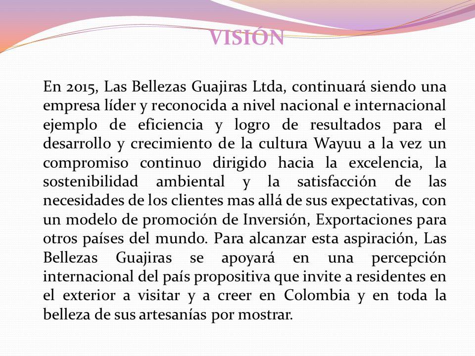 VISIÓN En 2015, Las Bellezas Guajiras Ltda, continuará siendo una empresa líder y reconocida a nivel nacional e internacional ejemplo de eficiencia y logro de resultados para el desarrollo y crecimiento de la cultura Wayuu a la vez un compromiso continuo dirigido hacia la excelencia, la sostenibilidad ambiental y la satisfacción de las necesidades de los clientes mas allá de sus expectativas, con un modelo de promoción de Inversión, Exportaciones para otros países del mundo.