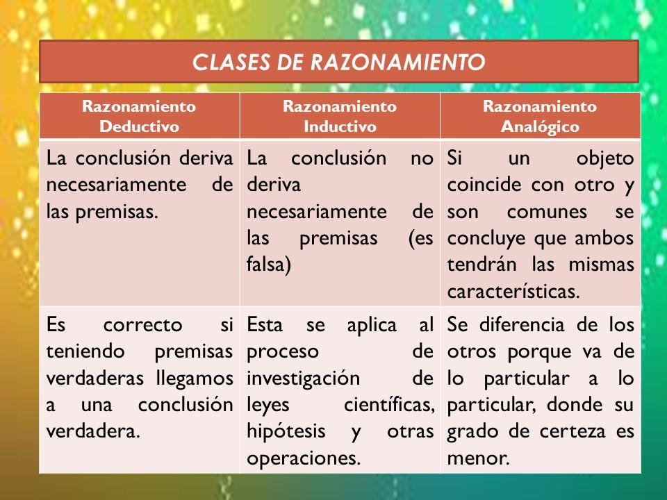 CLASES DE RAZONAMIENTO