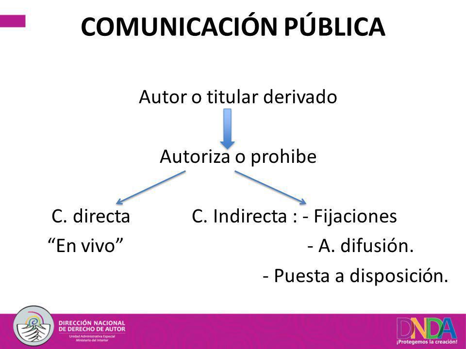 COMUNICACIÓN PÚBLICA