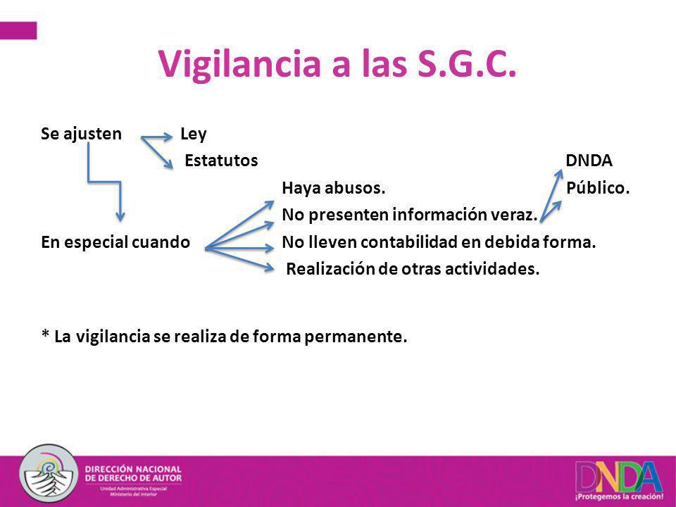 Vigilancia a las S.G.C.