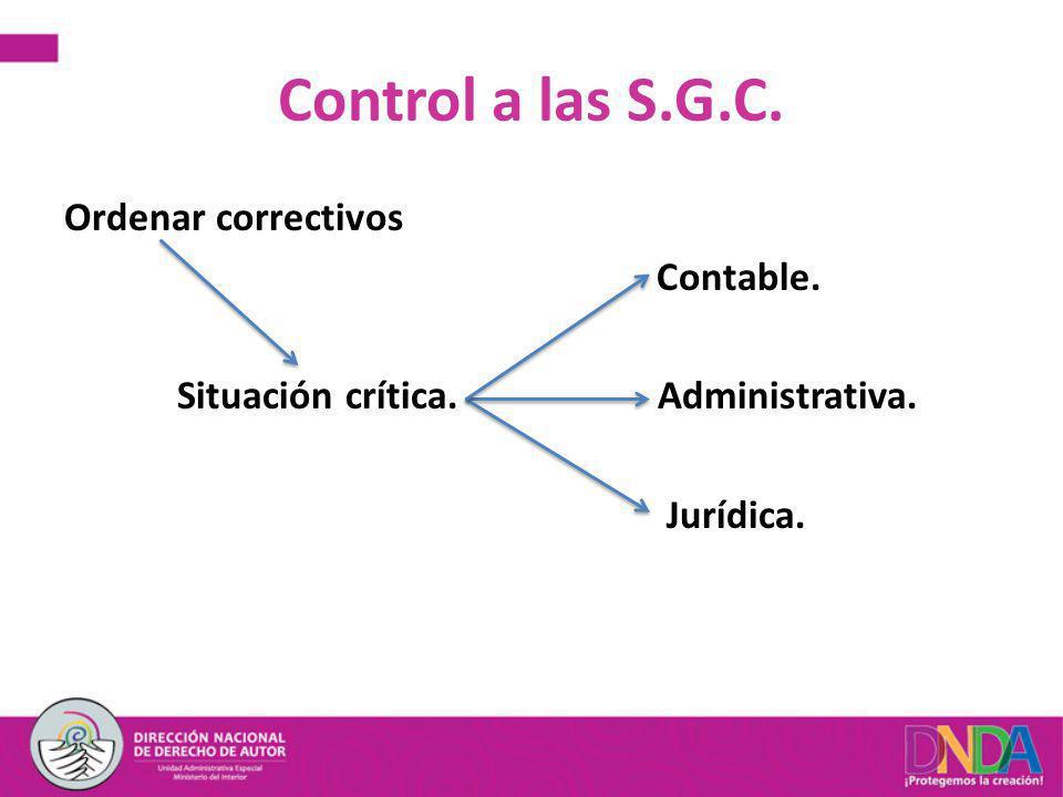 Control a las S.G.C. Ordenar correctivos Contable. Situación crítica. Administrativa. Jurídica.