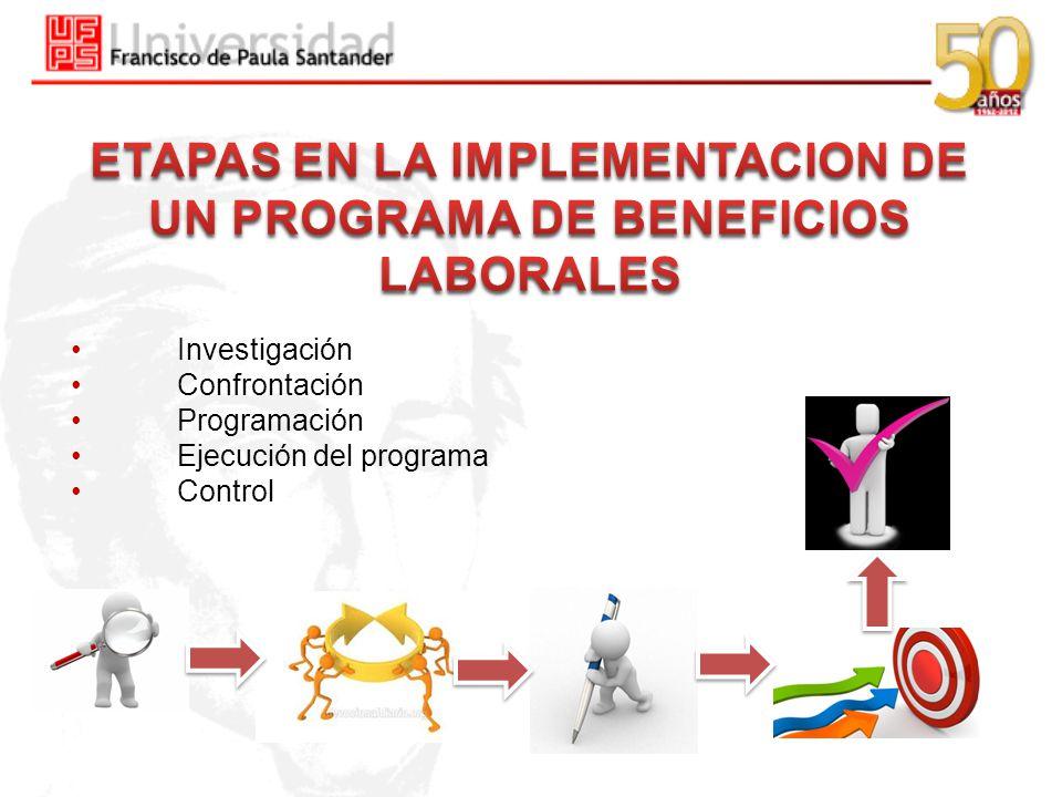 ETAPAS EN LA IMPLEMENTACION DE UN PROGRAMA DE BENEFICIOS LABORALES