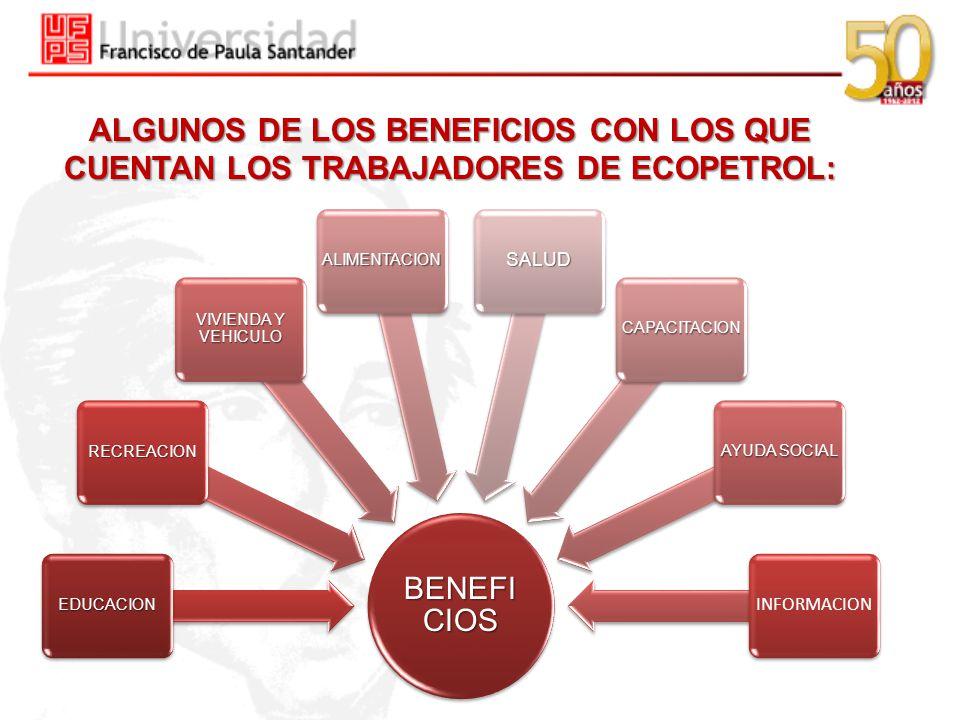 ALGUNOS DE LOS BENEFICIOS CON LOS QUE CUENTAN LOS TRABAJADORES DE ECOPETROL: