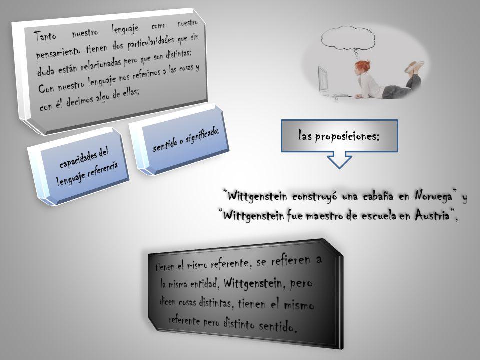 sentido o significado: capacidades del lenguaje referencia
