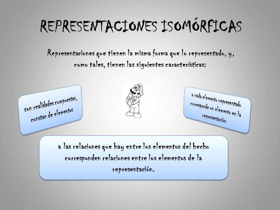 REPRESENTACIONES ISOMÓRFICAS