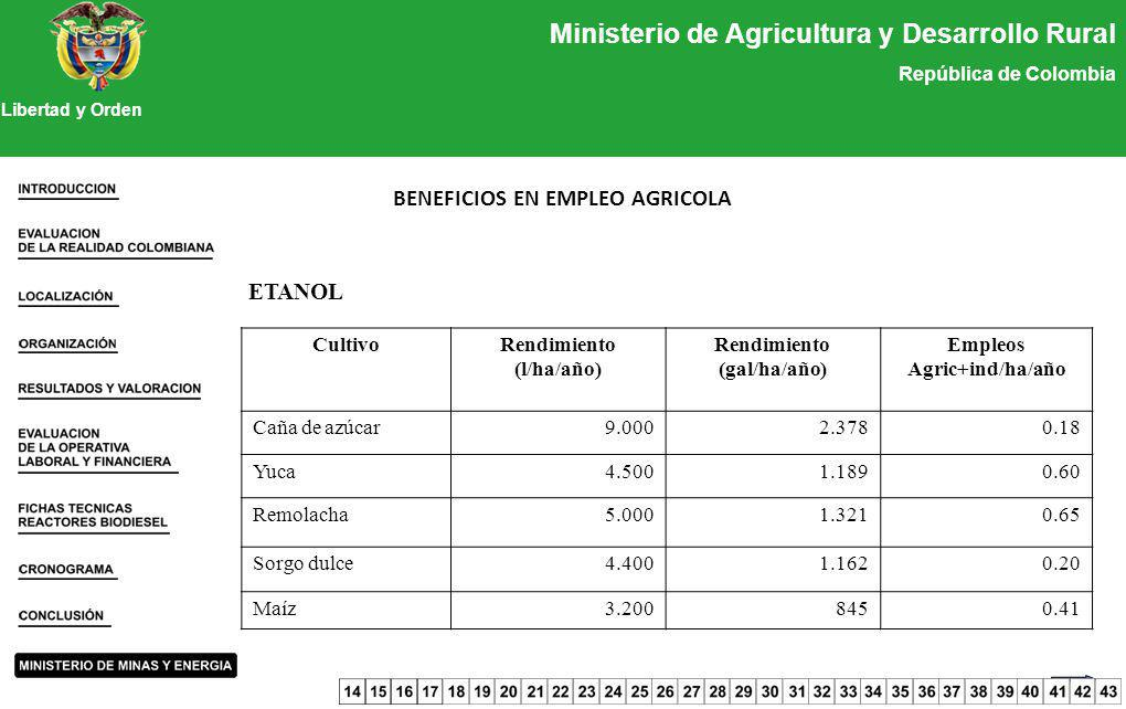 BENEFICIOS EN EMPLEO AGRICOLA