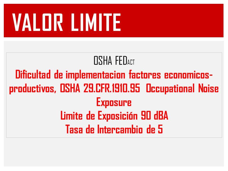 Limite de Exposición 90 dBA