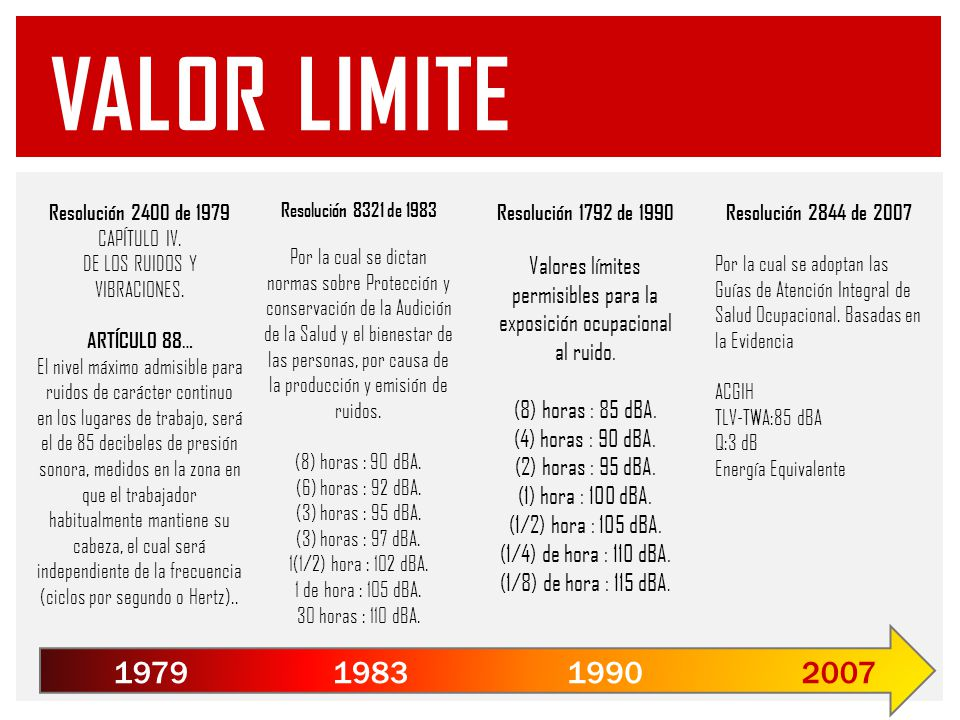 Valor limite Resolución 8321 de 1983.