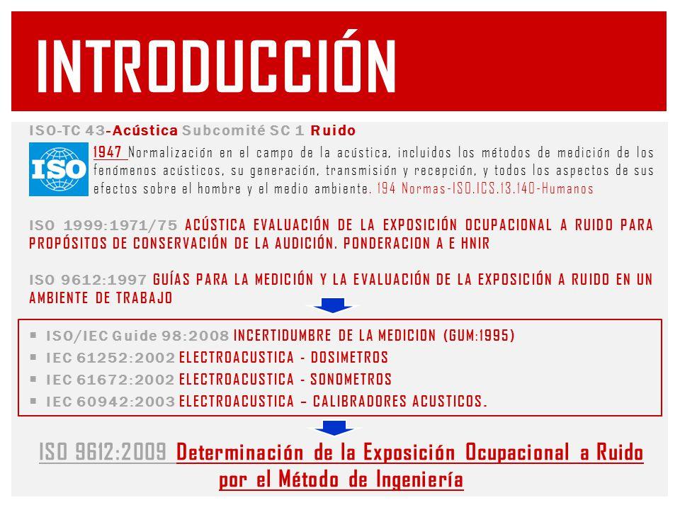Introducción ISO-TC 43-Acústica Subcomité SC 1 Ruido.