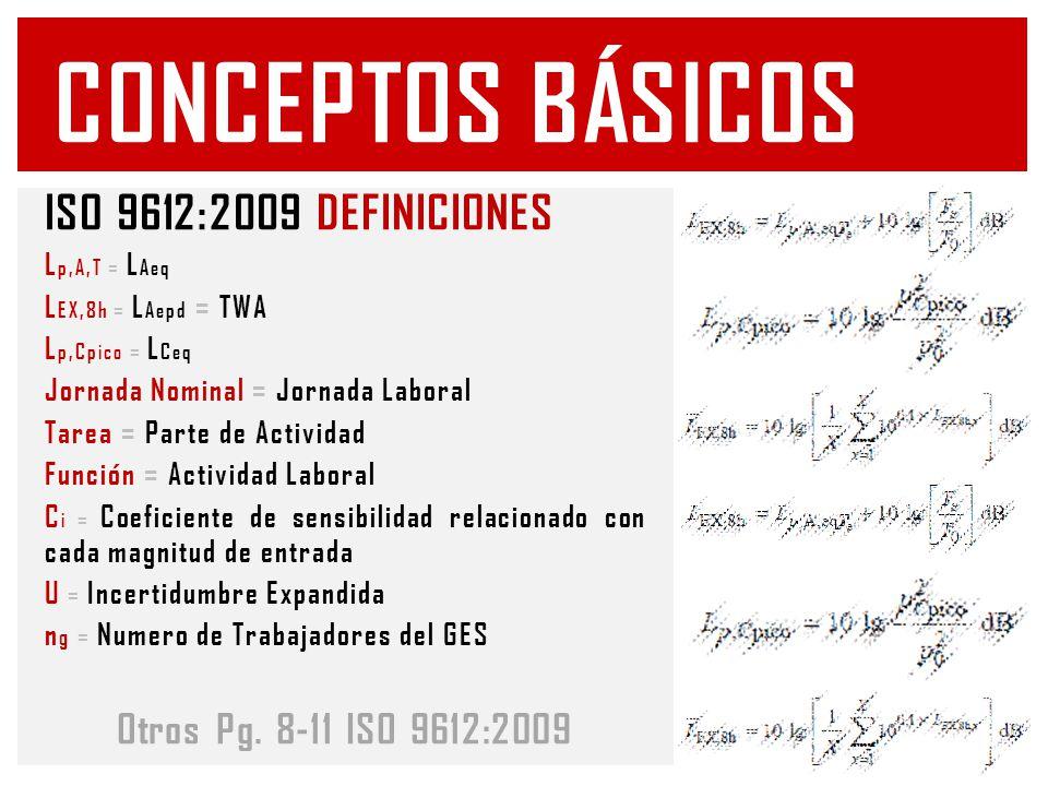 Conceptos básicos ISO 9612:2009 DEFINICIONES