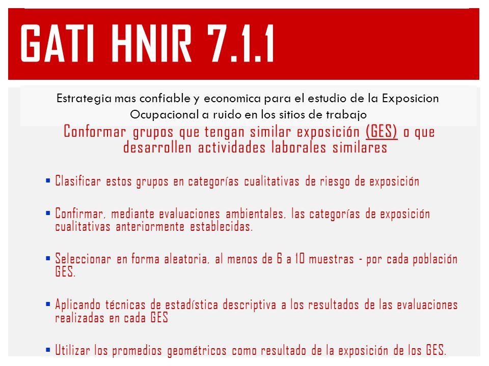 GATI HNIR 7.1.1 Estrategia mas confiable y economica para el estudio de la Exposicion. Ocupacional a ruido en los sitios de trabajo.