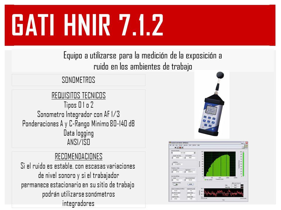 GATI HNIR 7.1.2 Equipo a utilizarse para la medición de la exposición a. ruido en los ambientes de trabajo.