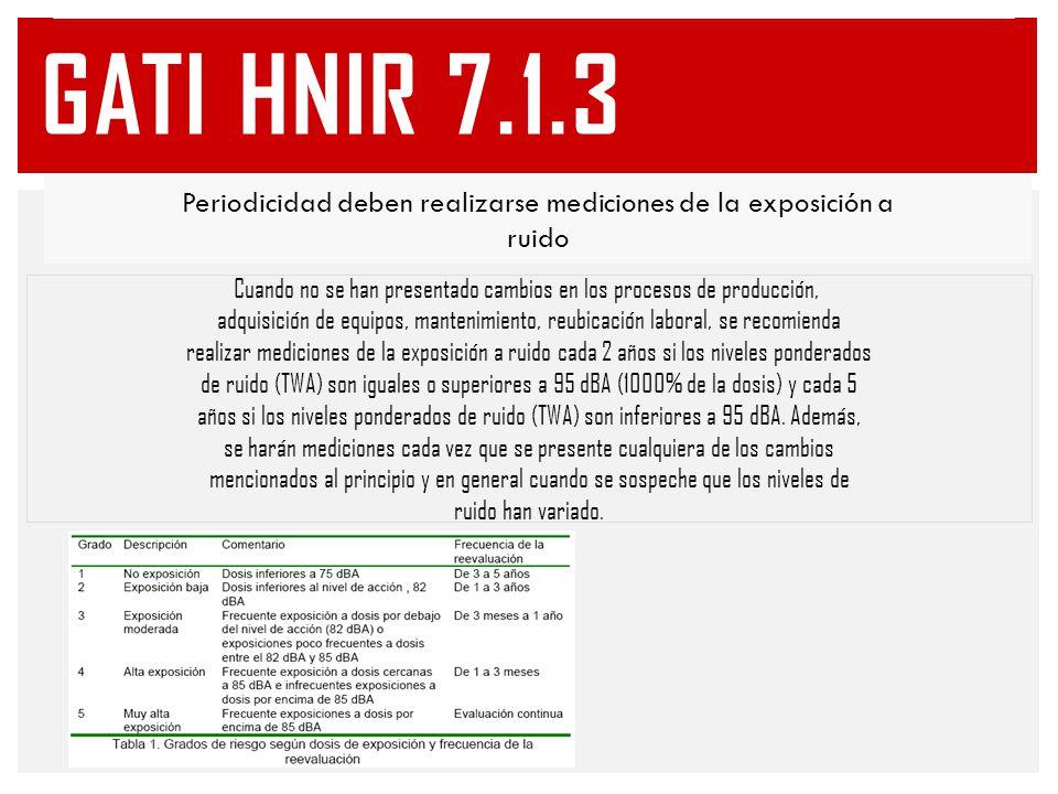 GATI HNIR 7.1.3 Periodicidad deben realizarse mediciones de la exposición a. ruido.