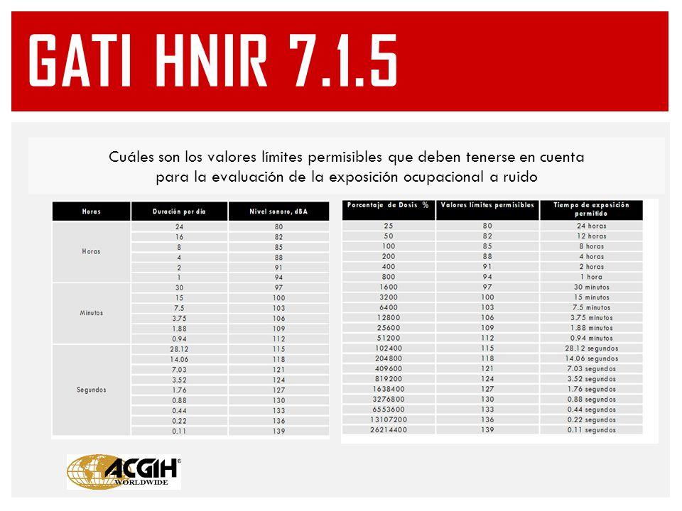 GATI HNIR 7.1.5 Cuáles son los valores límites permisibles que deben tenerse en cuenta.