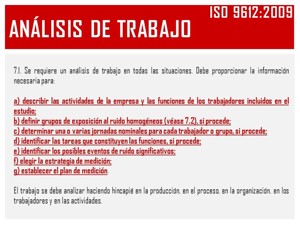 ANÁLISIS DE TRABAJO Iso 9612:2009