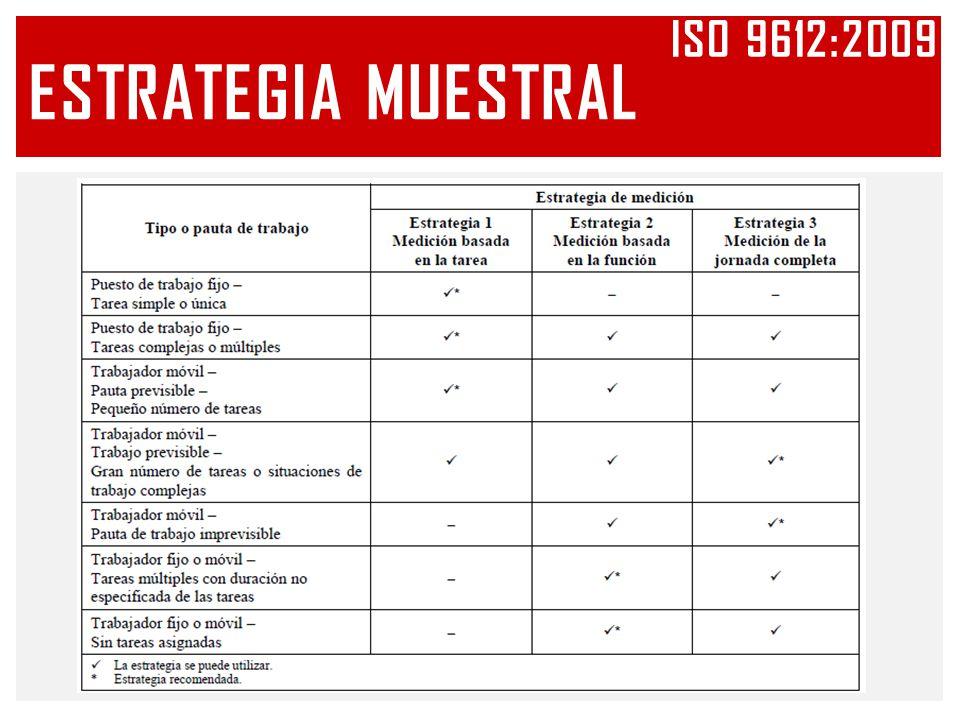 Iso 9612:2009 ESTRATEGIA MUESTRAL