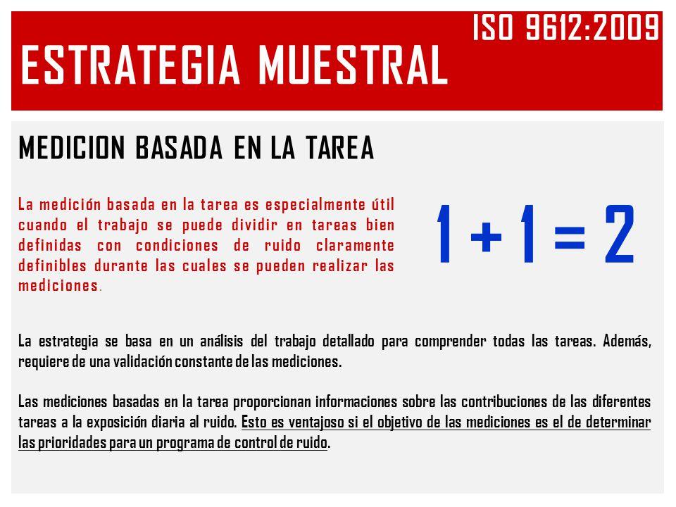 1 + 1 = 2 ESTRATEGIA MUESTRAL Iso 9612:2009