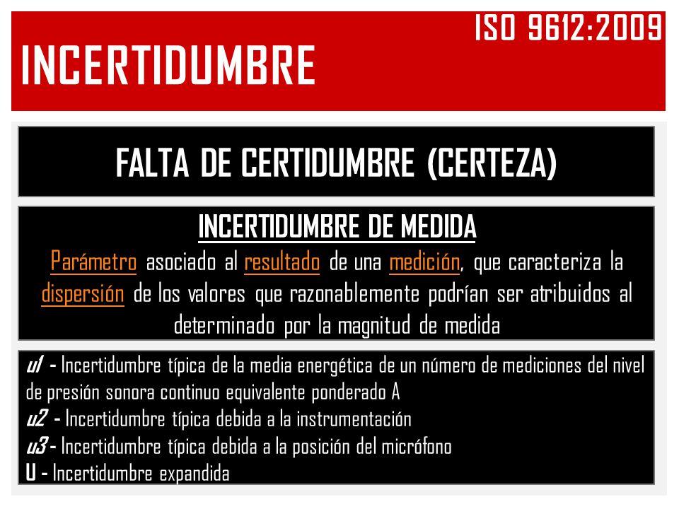 FALTA DE CERTIDUMBRE (CERTEZA) INCERTIDUMBRE DE MEDIDA