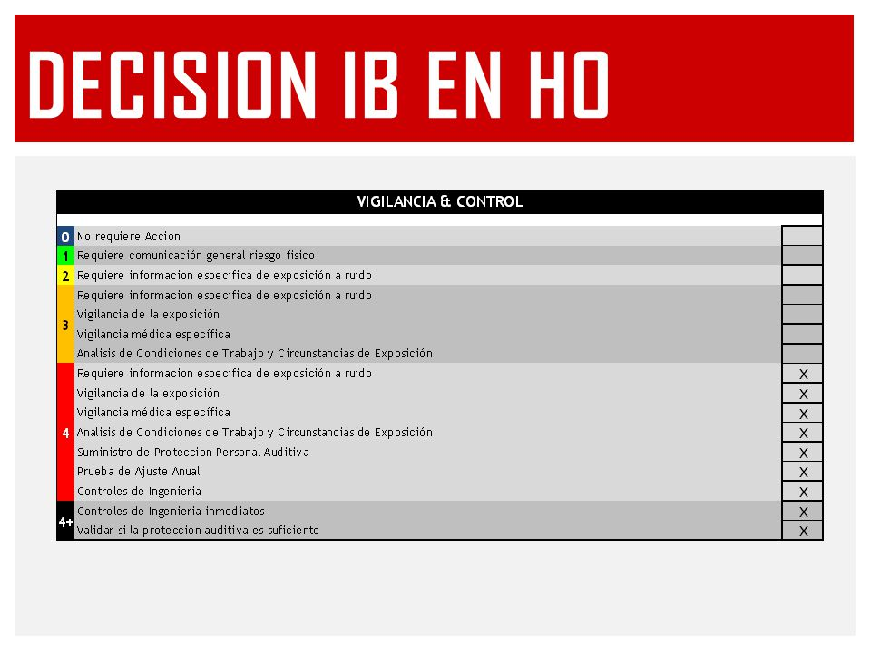 DECISION IB EN HO