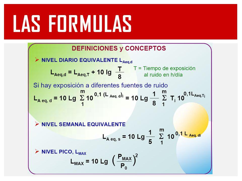 LaS FORMULAS